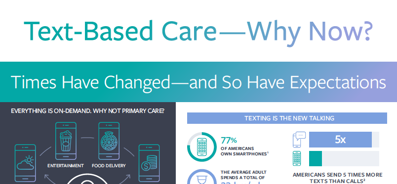 Text-based-care