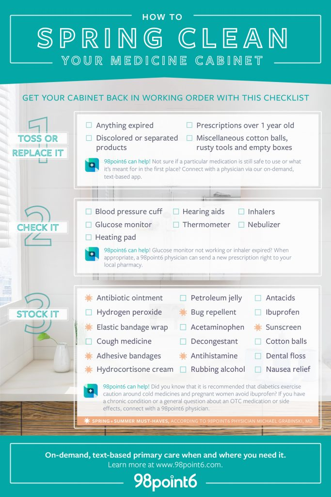 How To Spring Clean Your Medicine Cabinet